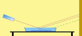 experimental extended length single - 350×155